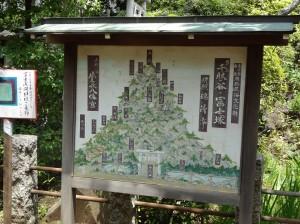 鳩の森神社4富士塚説明看板